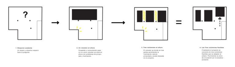 concepto arquitetcura apartamento